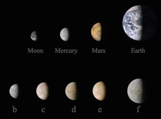 Comparação de tamanho entre os planetas mais internos do Sistema Solar e aqueles descobertos ao redor de Kepler-444. Daniel Huber & NASA
