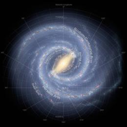 Representação artística do modelo mais aceito para a estrutura da Via Láctea. O nosso Sol se encontra a aproximadamente ⅔ do caminho entre o centro e a borda da galáxia. imagem: NASA/JPL-Caltech/R. Hurt (SSC/Caltech)