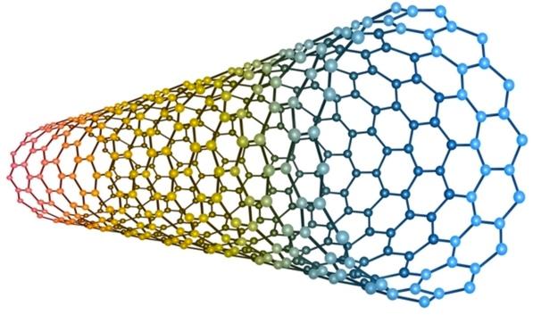 Representação de um nanotubo de carbono
